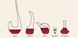 Différents types de carafes à vin